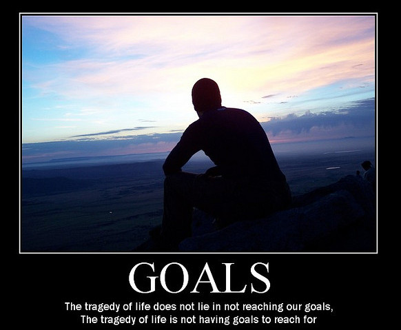 goal訂定財務目標