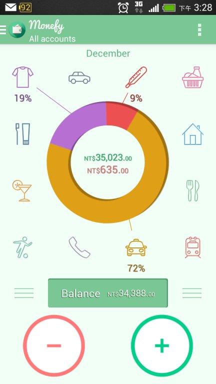 20141228 moneyfy