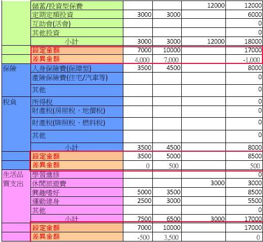20150125支出控制表2