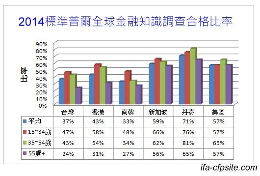 20160901sp-survey
