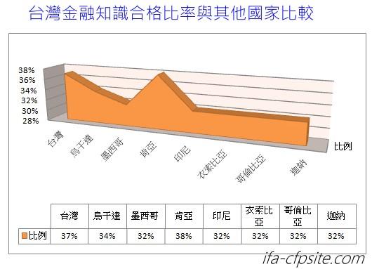 20160901sp-survey1